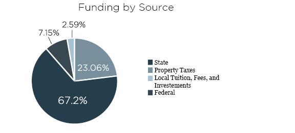 USBA Website Resources Funding 2015